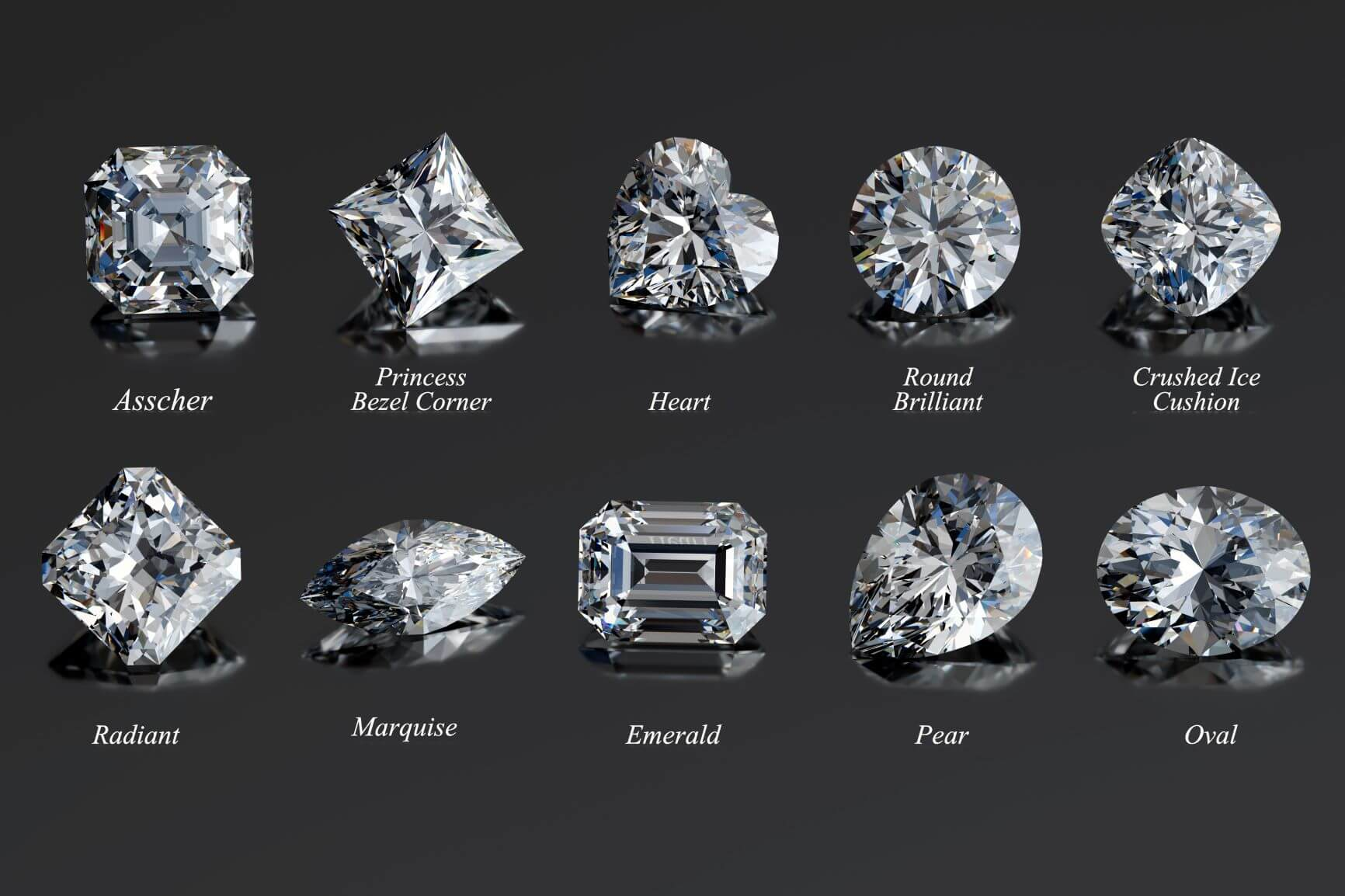 Cuts of diamonds examples